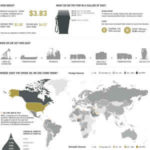 What do we pay for in a gallon of gas? [INFOGRAPHIC]