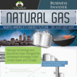 Is Natural Gas North America's Future? [INFOGRAPHIC]